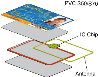 R1EM-card